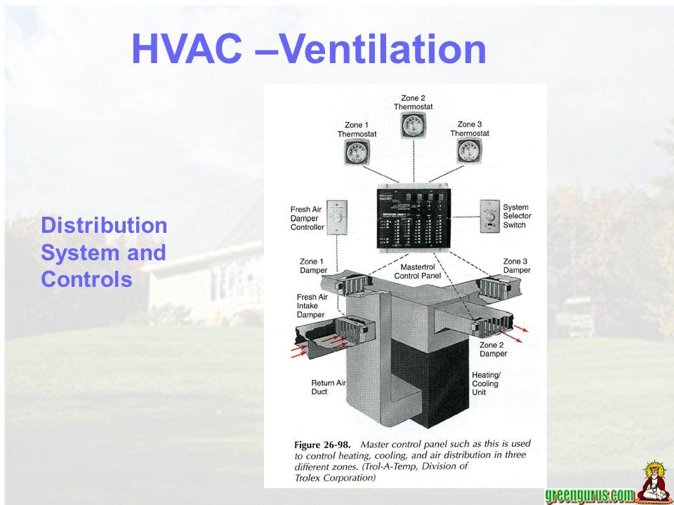 HVAC –Ventilation Distribution System and Controls