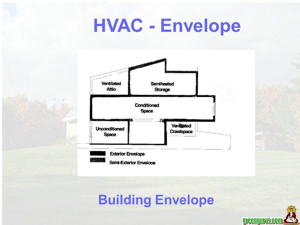 HVAC - Envelope Building Envelope