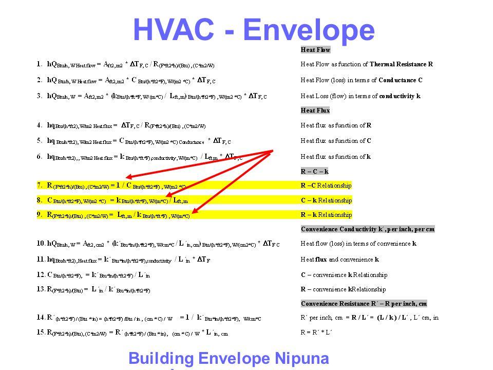 Building Envelope Nipuna en:p:ÙN: HVAC - Envelope