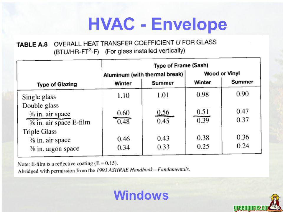 Windows HVAC - Envelope