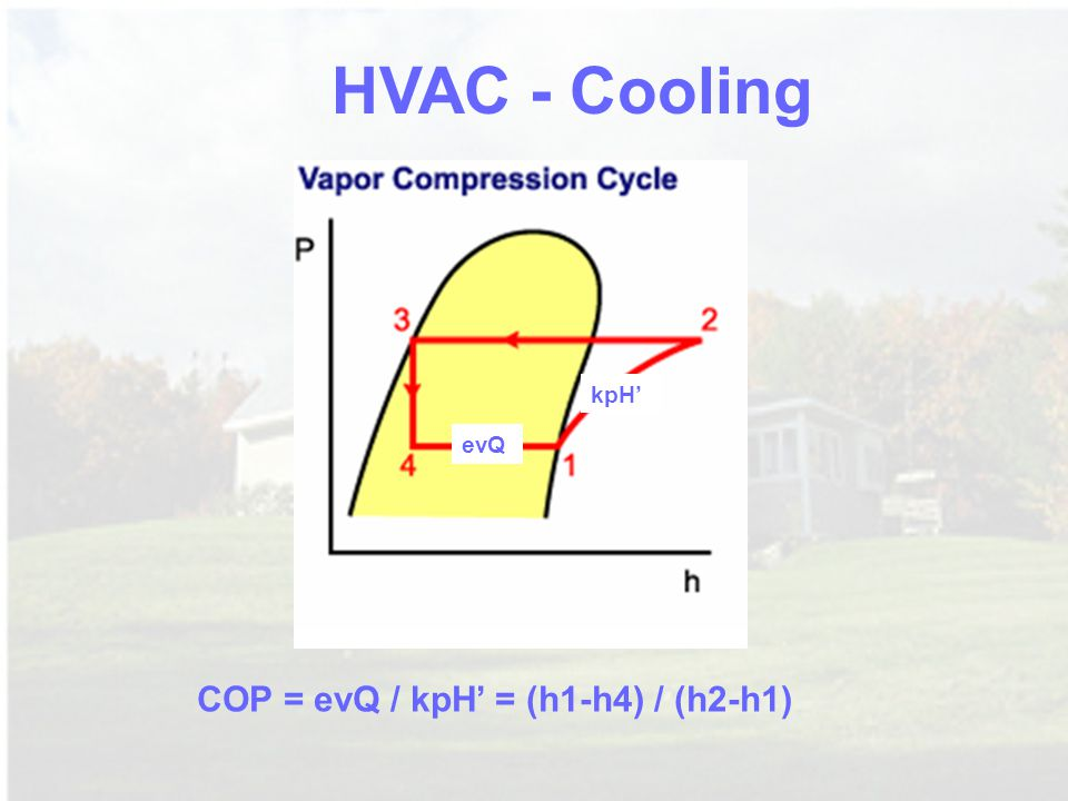 Variable Frequency Drive is closest to Centrifugal Fan Law HVAC Motors