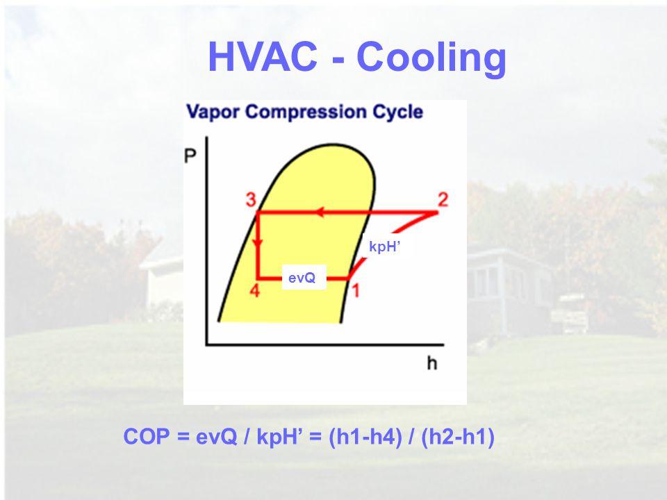 COP = evQ / kpH' = (h1-h4) / (h2-h1) evQ kpH' HVAC - Cooling
