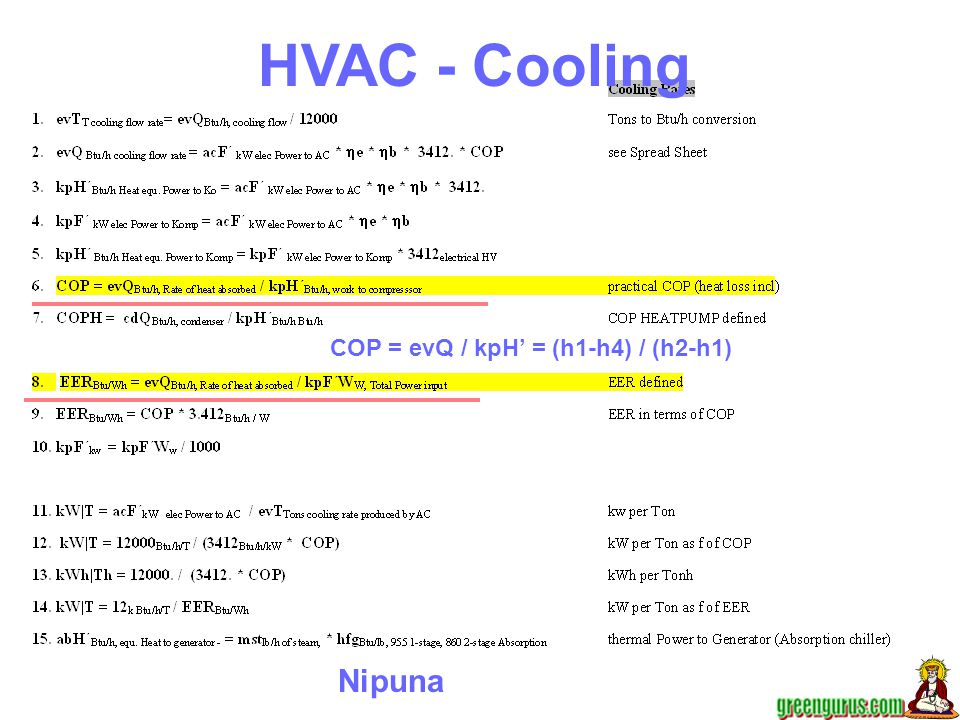 Variable Speed Drive HVAC Motors