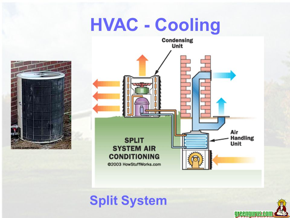 Chilled-water System Cooling Tower HVAC - Cooling