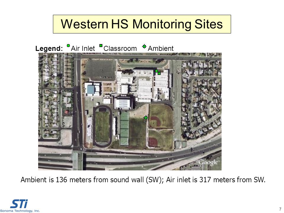 7 Western HS Monitoring Sites Legend: Air Inlet Classroom Ambient Ambient is 136 meters from sound wall (SW); Air inlet is 317 meters from SW.