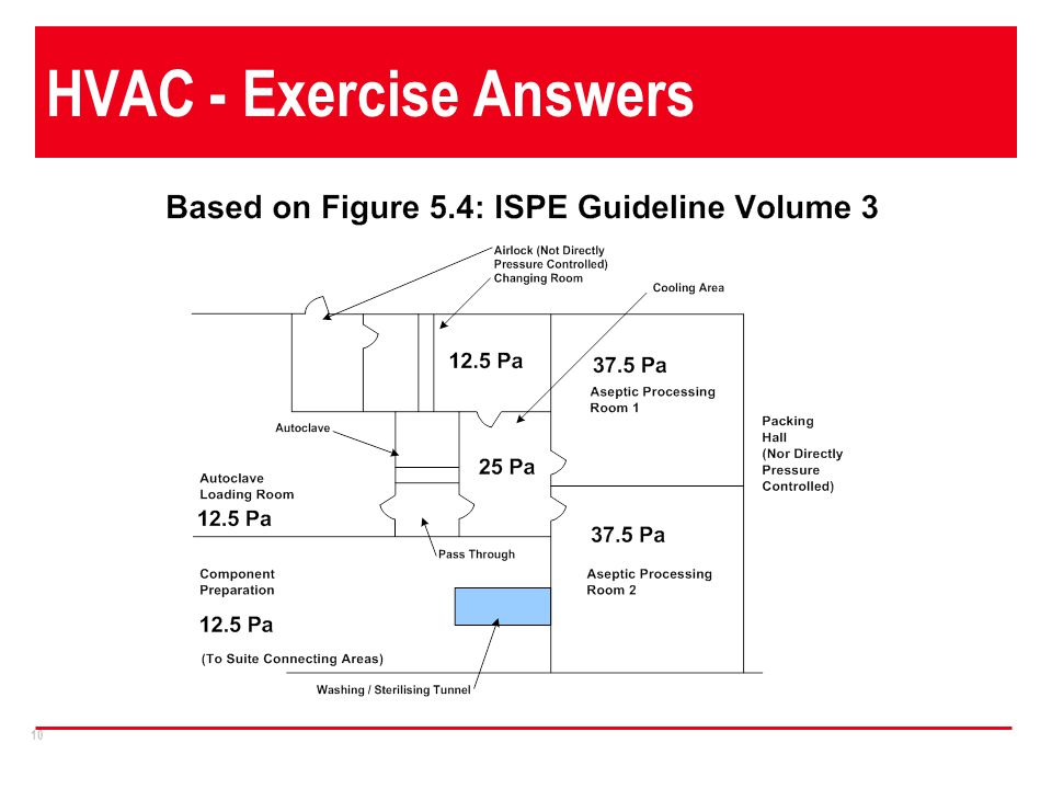 10 HVAC - Exercise Answers