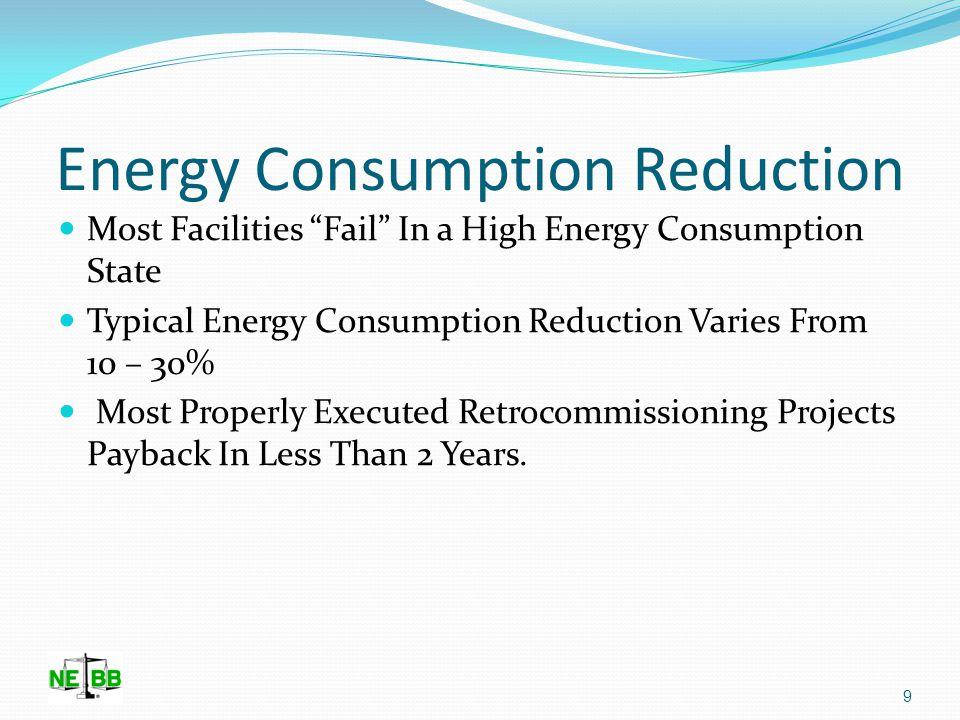 Environmental Impact of Buildings * 65.2% of total U.S. electricity consumption 1 65.2% of total U.S. electricity consumption 1 > 36% of total U.S. pr