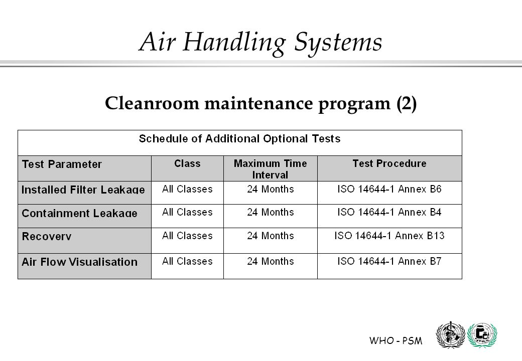 WHO - PSM Air Handling Systems Cleanroom maintenance program (2)