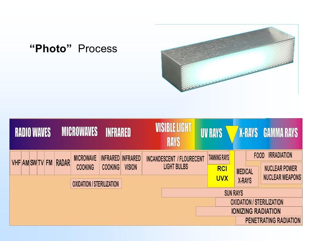 Photo Process RCI UVX