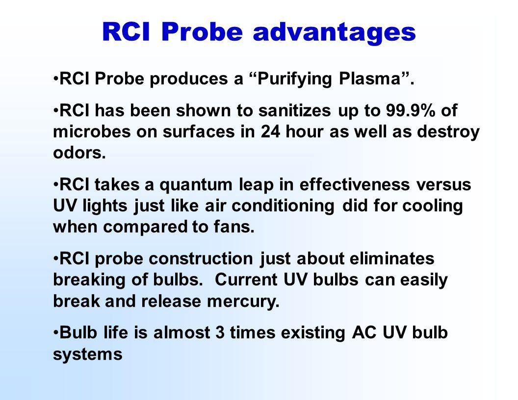 RCI Probe advantages RCI Probe produces a Purifying Plasma .