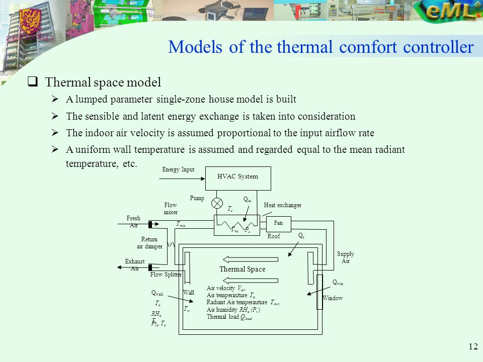 12  Thermal space model  A lumped parameter single-zone house model is built  The sensible and latent energy exchange is taken into consideration  The indoor air velocity is assumed proportional to the input airflow rate  A uniform wall temperature is assumed and regarded equal to the mean radiant temperature, etc.
