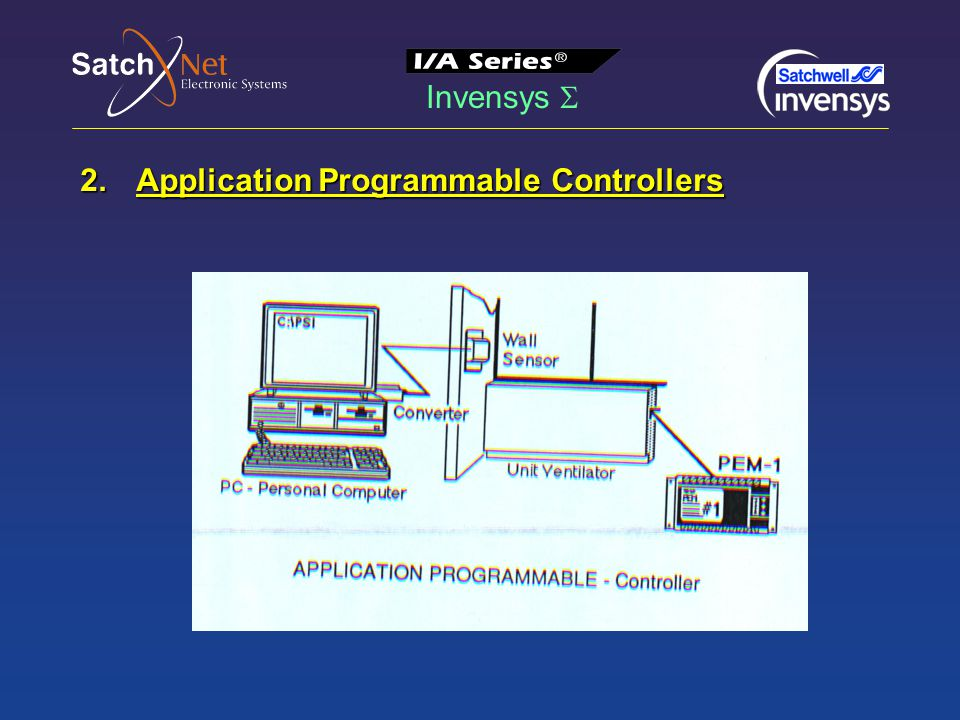 Invensys  2. Application Programmable Controllers Fig. Page 77