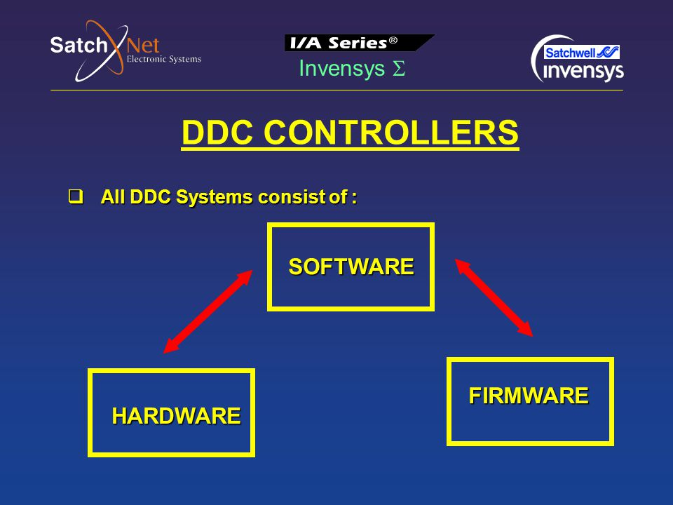Invensys  DDC CONTROLLERS  All DDC Systems consist of : HARDWARE SOFTWARE FIRMWARE