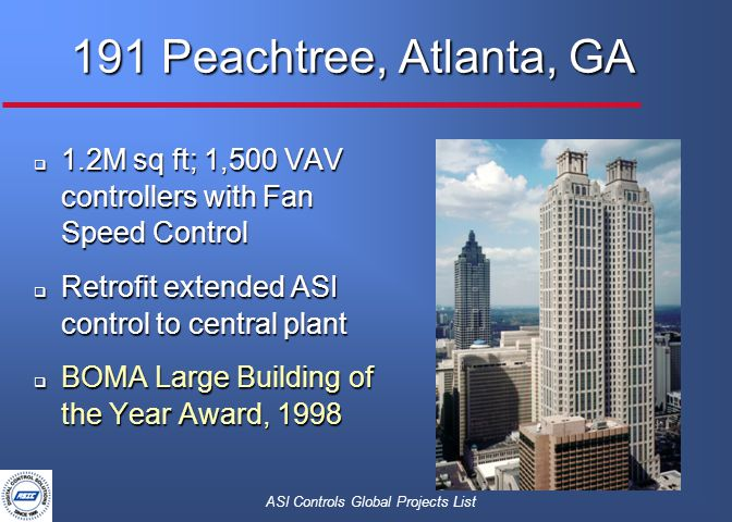 ASI Controls Global Projects List  1.2M sq ft; 1,500 VAV controllers with Fan Speed Control  Retrofit extended ASI control to central plant  BOMA Large Building of the Year Award, 1998 191 Peachtree, Atlanta, GA