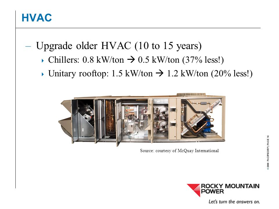 © 2000 PACIFICORP | PAGE 14 HVAC –Upgrade older HVAC (10 to 15 years)  Chillers: 0.8 kW/ton  0.5 kW/ton (37% less!)  Unitary rooftop: 1.5 kW/ton  1.2 kW/ton (20% less!) Source: courtesy of McQuay International