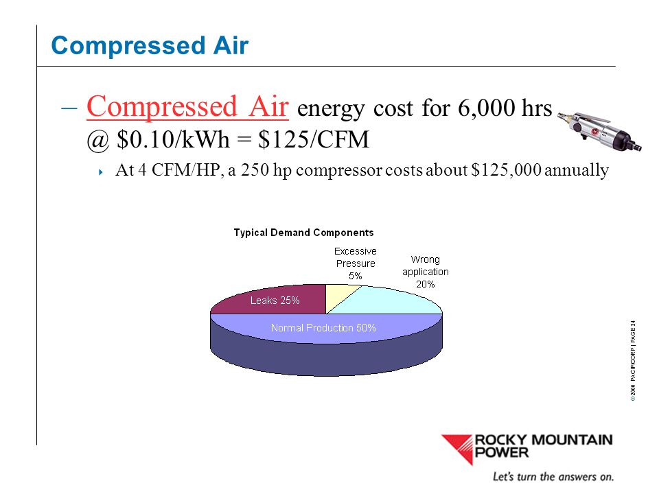 © 2000 PACIFICORP | PAGE 24 Compressed Air –Compressed Air energy cost for 6,000 hrs @ $0.10/kWh = $125/CFMCompressed Air  At 4 CFM/HP, a 250 hp compressor costs about $125,000 annually
