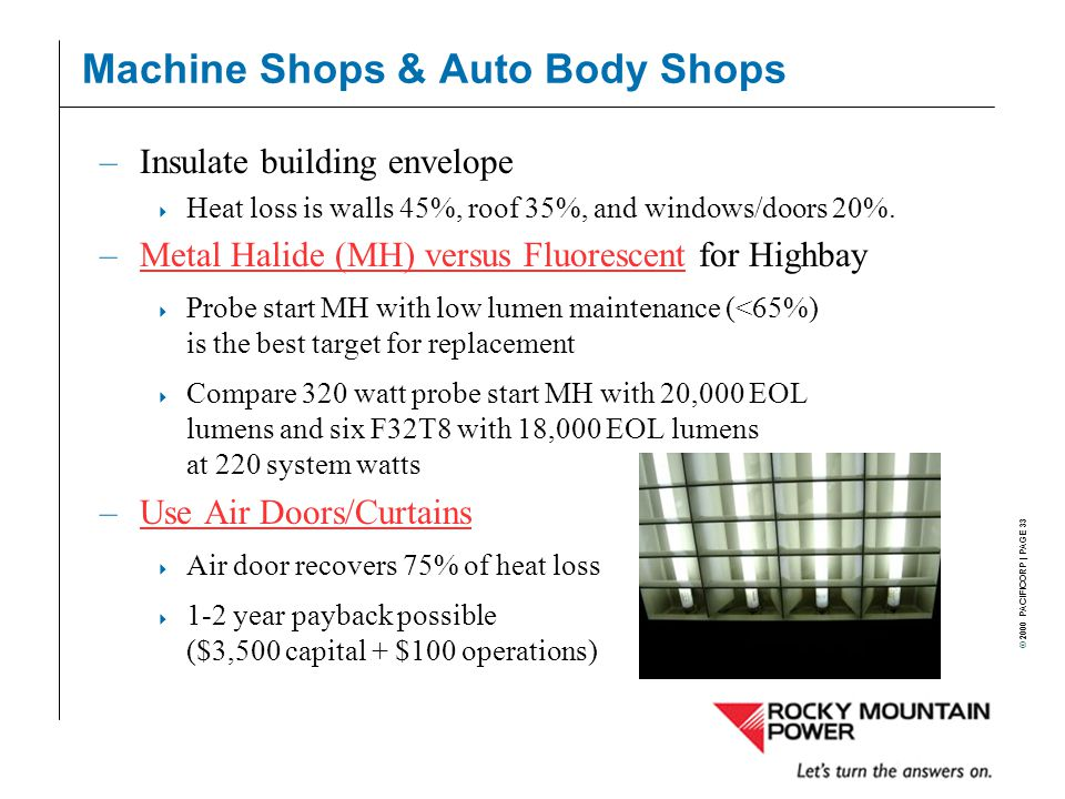 © 2000 PACIFICORP | PAGE 33 Machine Shops & Auto Body Shops –Insulate building envelope  Heat loss is walls 45%, roof 35%, and windows/doors 20%.
