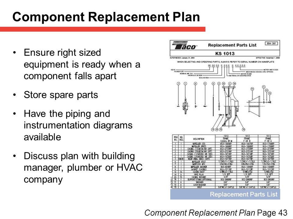 Component Replacement Plan Page 43 Ensure right sized equipment is ready when a component falls apart Store spare parts Have the piping and instrumentation diagrams available Discuss plan with building manager, plumber or HVAC company Replacement Parts List Component Replacement Plan