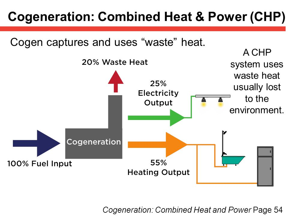 Cogeneration: Combined Heat and Power Page 54 Cogeneration: Combined Heat & Power (CHP) Cogen captures and uses waste heat.