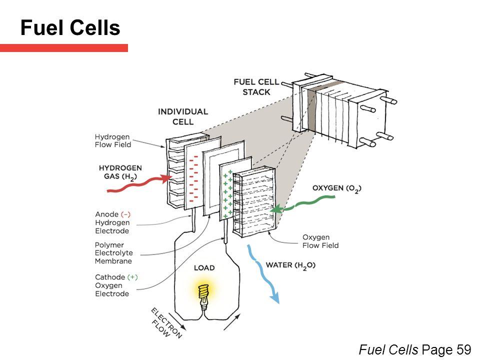 Fuel Cells Page 59 Fuel Cells
