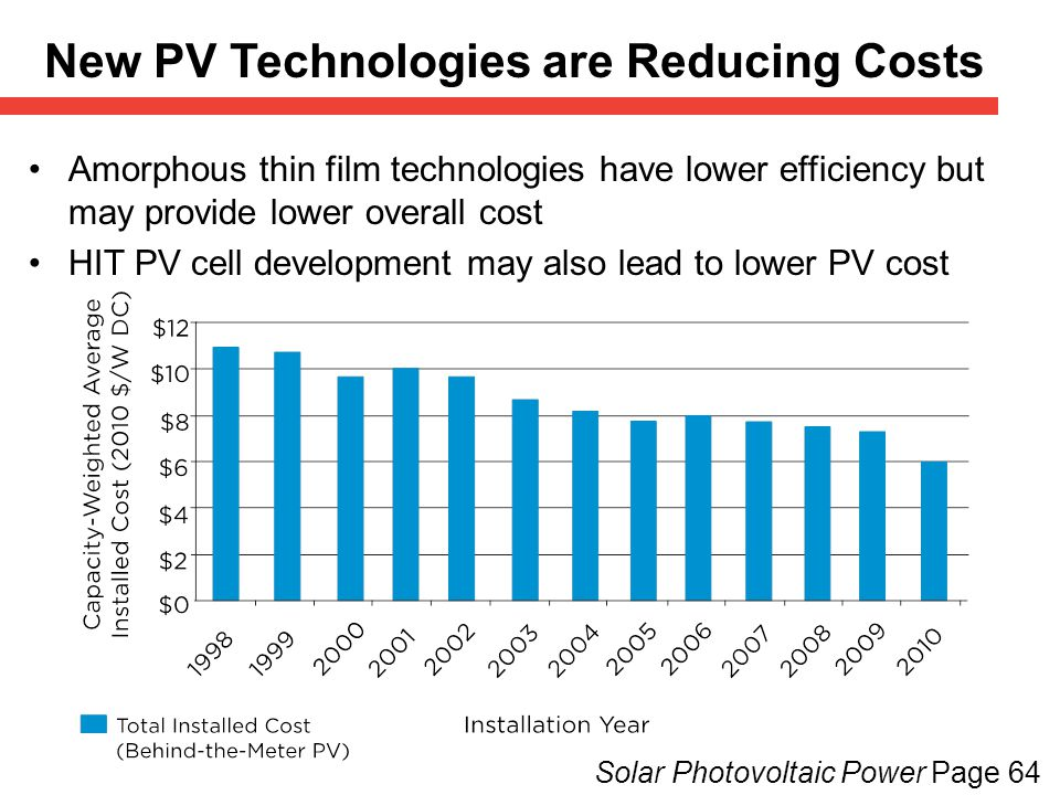 Amorphous thin film technologies have lower efficiency but may provide lower overall cost HIT PV cell development may also lead to lower PV cost Solar Photovoltaic Power Page 64 New PV Technologies are Reducing Costs