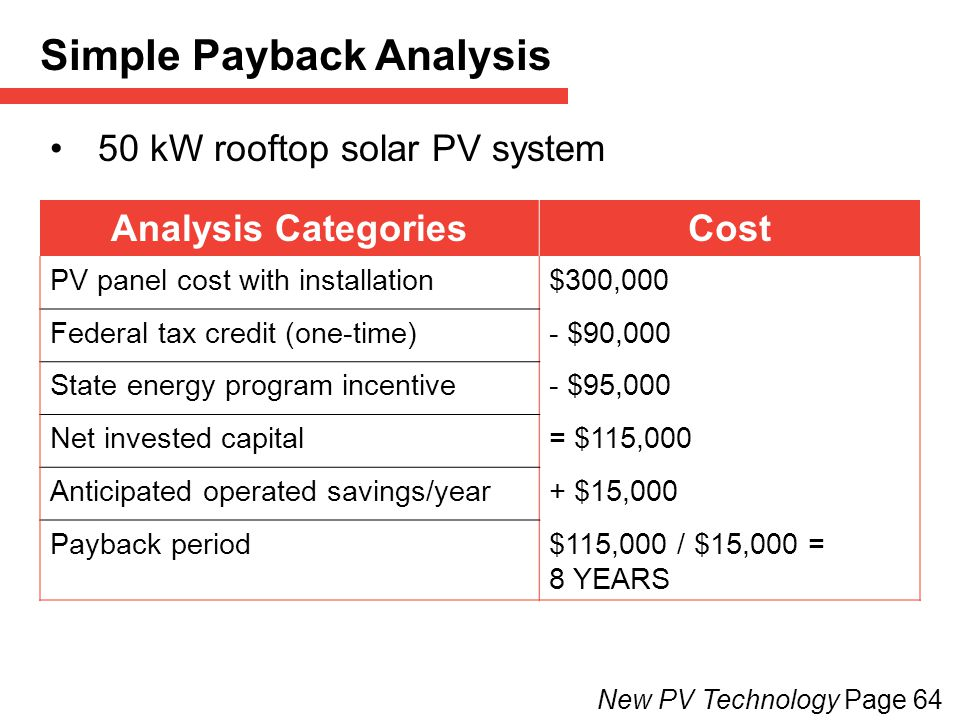 New PV Technology Page 64 Simple Payback Analysis Analysis CategoriesCost PV panel cost with installation$300,000 Federal tax credit (one-time)- $90,000 State energy program incentive- $95,000 Net invested capital= $115,000 Anticipated operated savings/year+ $15,000 Payback period$115,000 / $15,000 = 8 YEARS 50 kW rooftop solar PV system