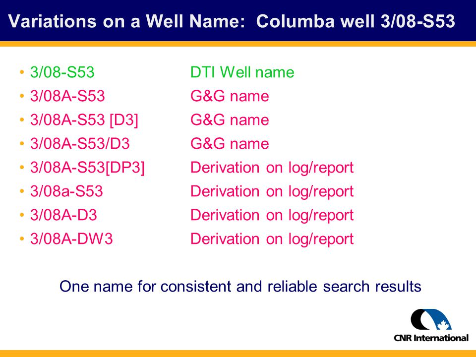 Variations on a Well Name: Columba well 3/08-S53 3/08-S53 DTI Well name 3/08A-S53G&G name 3/08A-S53 [D3]G&G name 3/08A-S53/D3G&G name 3/08A-S53[DP3]Derivation on log/report 3/08a-S53Derivation on log/report 3/08A-D3Derivation on log/report 3/08A-DW3Derivation on log/report One name for consistent and reliable search results