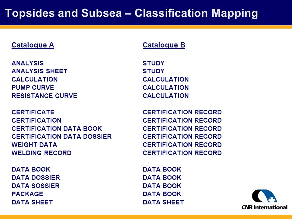 Topsides and Subsea – Classification Mapping Catalogue ACatalogue B ANALYSISSTUDY ANALYSIS SHEETSTUDYCALCULATION PUMP CURVECALCULATION RESISTANCE CURVECALCULATION CERTIFICATECERTIFICATION RECORD CERTIFICATIONCERTIFICATION RECORD CERTIFICATION DATA BOOKCERTIFICATION RECORD CERTIFICATION DATA DOSSIERCERTIFICATION RECORD WEIGHT DATACERTIFICATION RECORD WELDING RECORDCERTIFICATION RECORDDATA BOOK DATA DOSSIERDATA BOOK DATA SOSSIERDATA BOOK PACKAGEDATA BOOKDATA SHEET