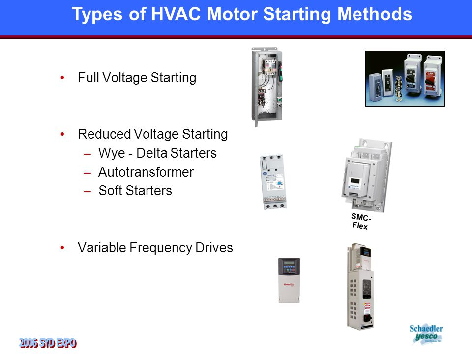 Full Voltage Starting Reduced Voltage Starting –Wye - Delta Starters –Autotransformer –Soft Starters Variable Frequency Drives Types of HVAC Motor Starting Methods SMC- Flex