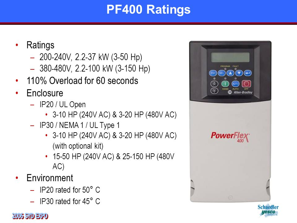 Ratings –200-240V, 2.2-37 kW (3-50 Hp) –380-480V, 2.2-100 kW (3-150 Hp) 110% Overload for 60 seconds Enclosure –IP20 / UL Open 3-10 HP (240V AC) & 3-20 HP (480V AC) –IP30 / NEMA 1 / UL Type 1 3-10 HP (240V AC) & 3-20 HP (480V AC) (with optional kit) 15-50 HP (240V AC) & 25-150 HP (480V AC) Environment –IP20 rated for 50 ° C –IP30 rated for 45 ° C PF400 Ratings