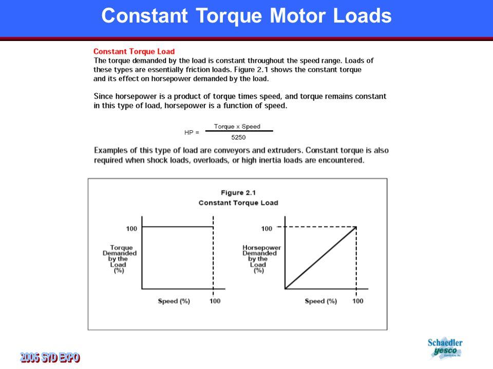 Constant Torque Motor Loads