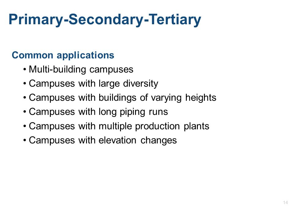 14 Primary-Secondary-Tertiary Common applications Multi-building campuses Campuses with large diversity Campuses with buildings of varying heights Campuses with long piping runs Campuses with multiple production plants Campuses with elevation changes