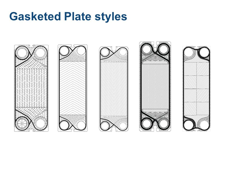 Gasketed Plate styles