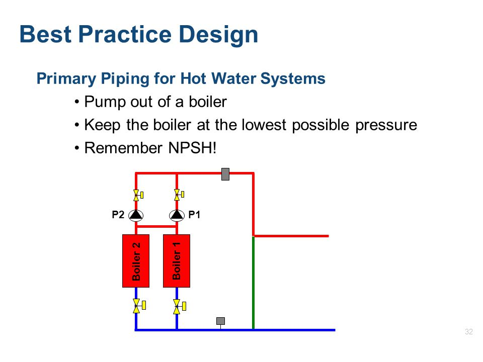 32 Primary Piping for Hot Water Systems Pump out of a boiler Keep the boiler at the lowest possible pressure Remember NPSH.