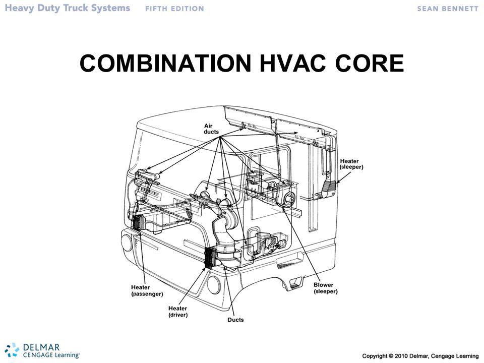 COMBINATION HVAC CORE