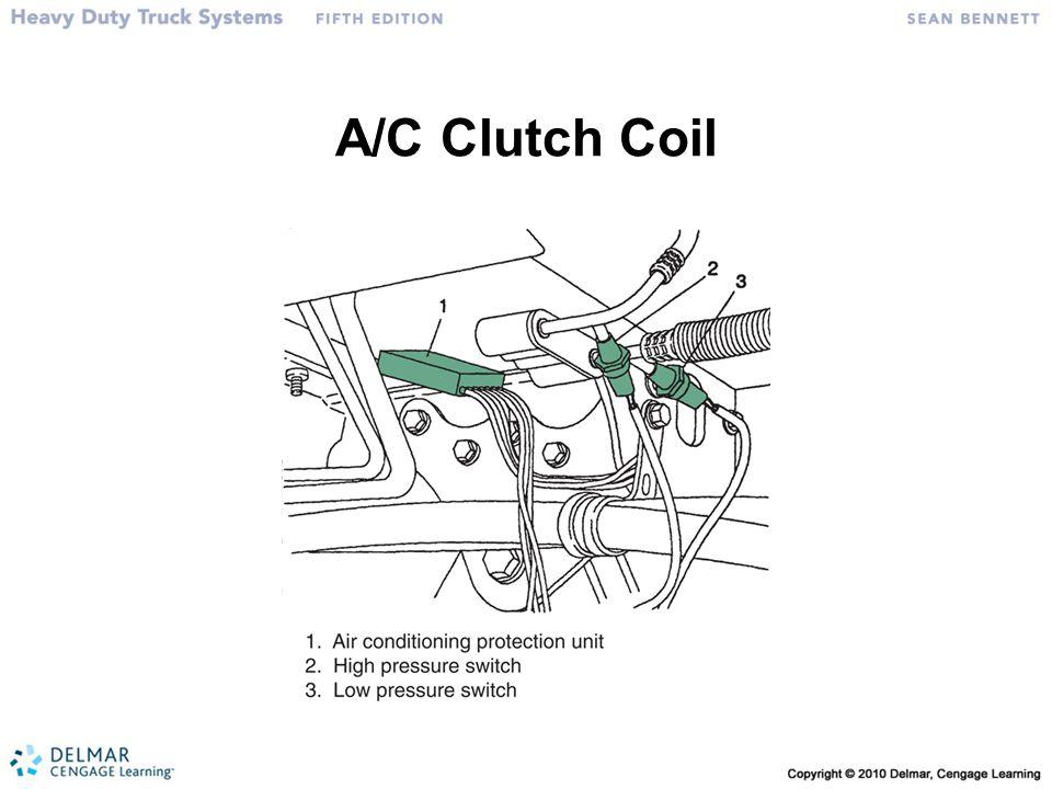 A/C Clutch Coil