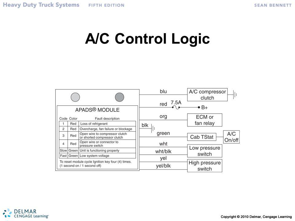 A/C Control Logic