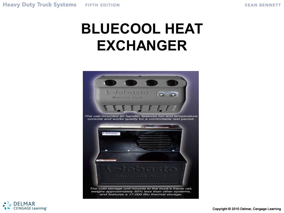 BLUECOOL HEAT EXCHANGER
