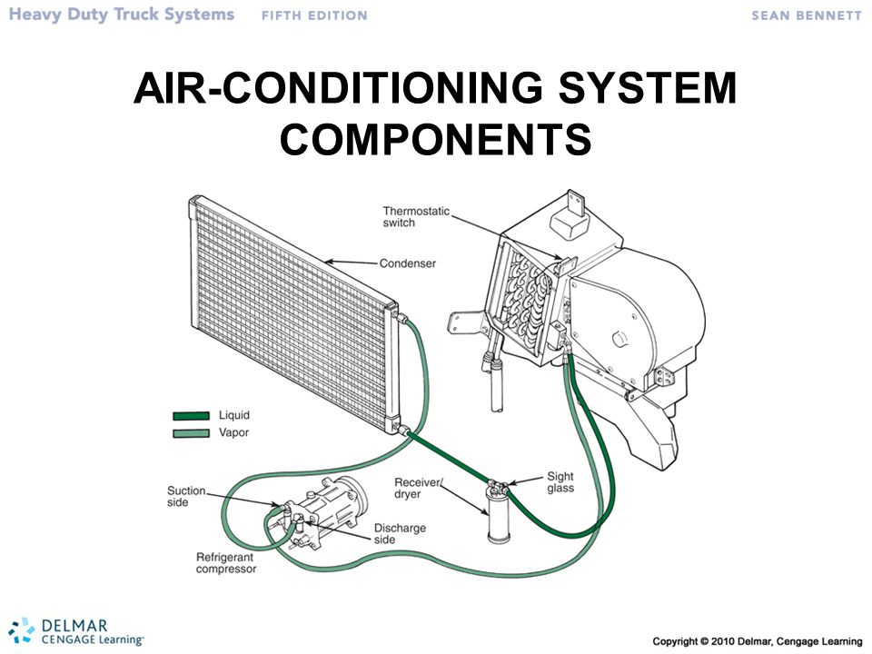 AIR-CONDITIONING SYSTEM COMPONENTS