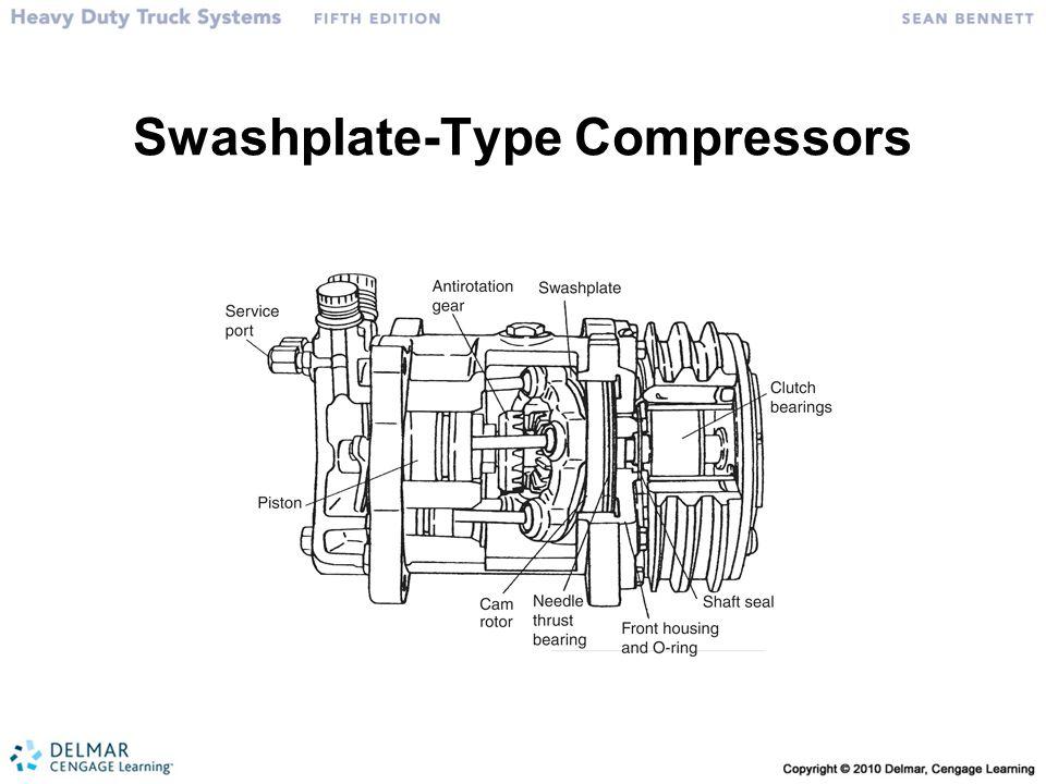 Swashplate-Type Compressors