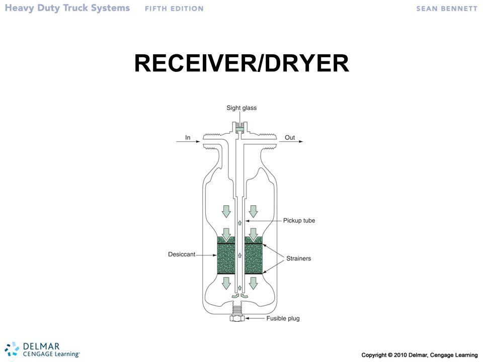 RECEIVER/DRYER