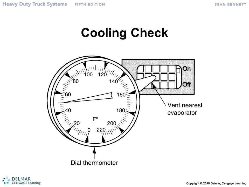 Cooling Check