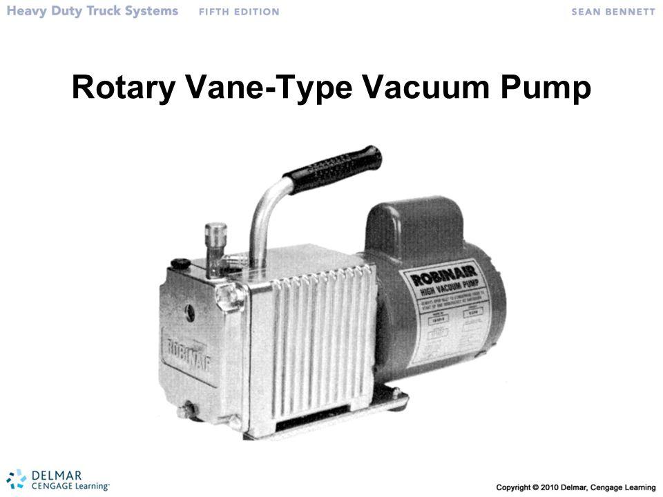 Rotary Vane-Type Vacuum Pump