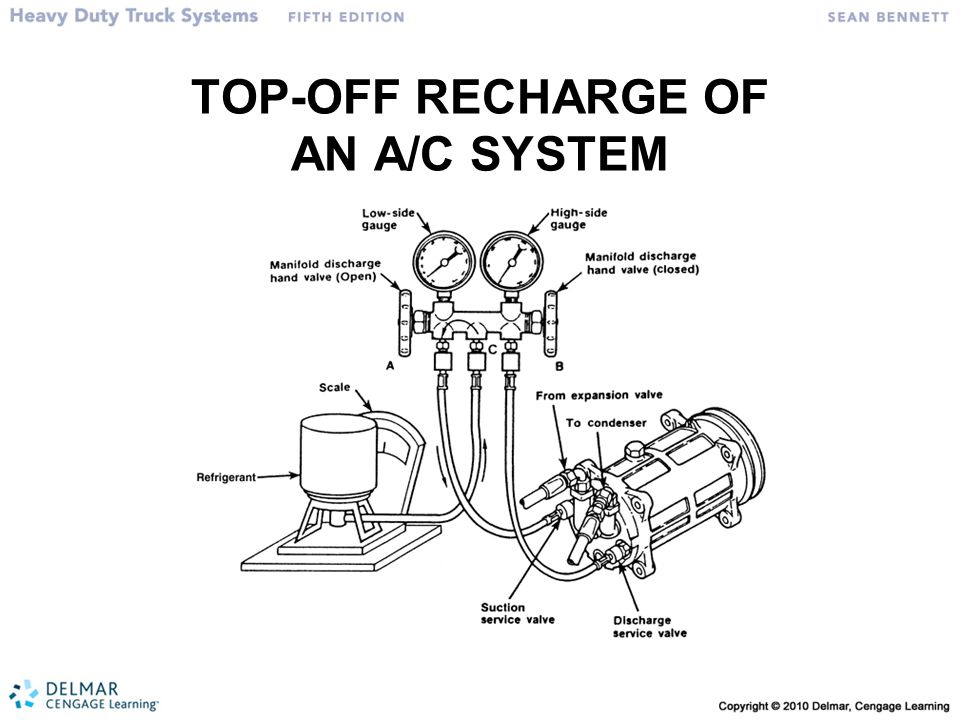 TOP-OFF RECHARGE OF AN A/C SYSTEM