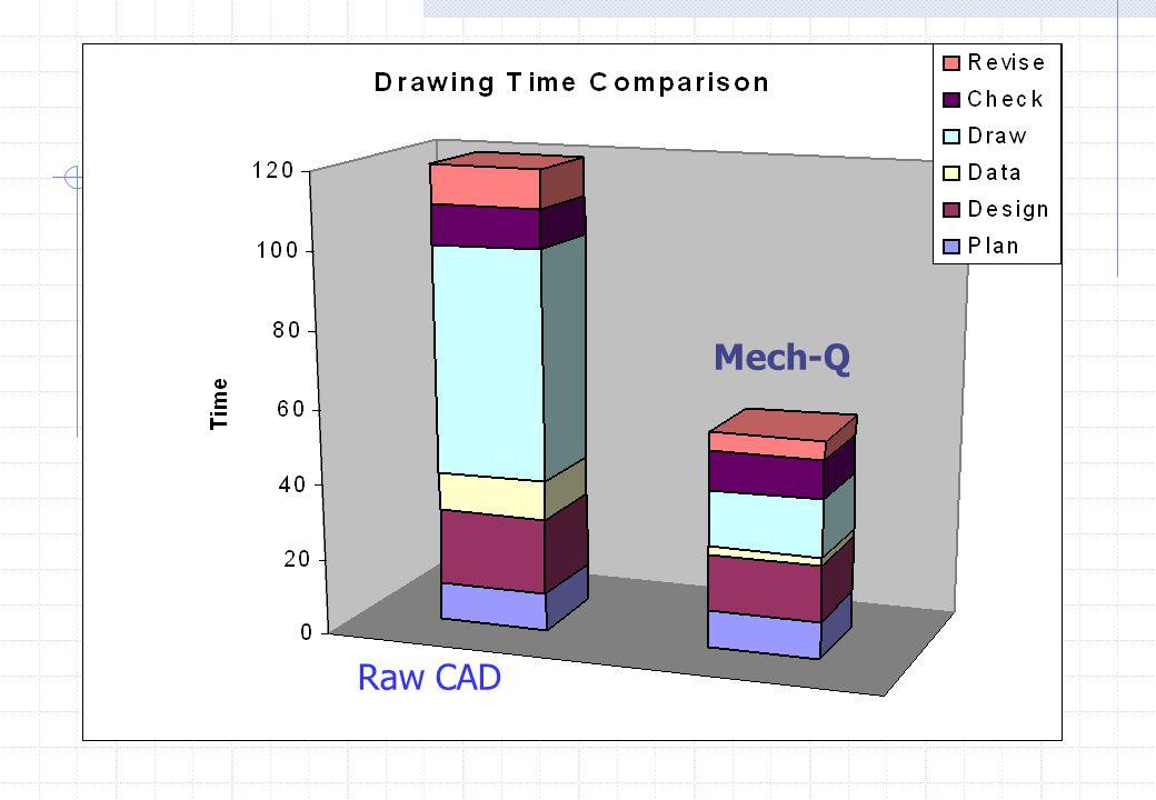Raw CAD Mech-Q