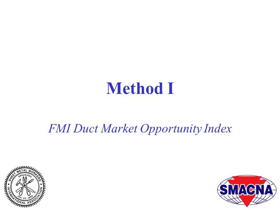 Method I FMI Duct Market Opportunity Index