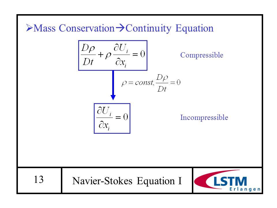 13 Navier-Stokes Equation I  Mass Conservation  Continuity Equation Compressible Incompressible