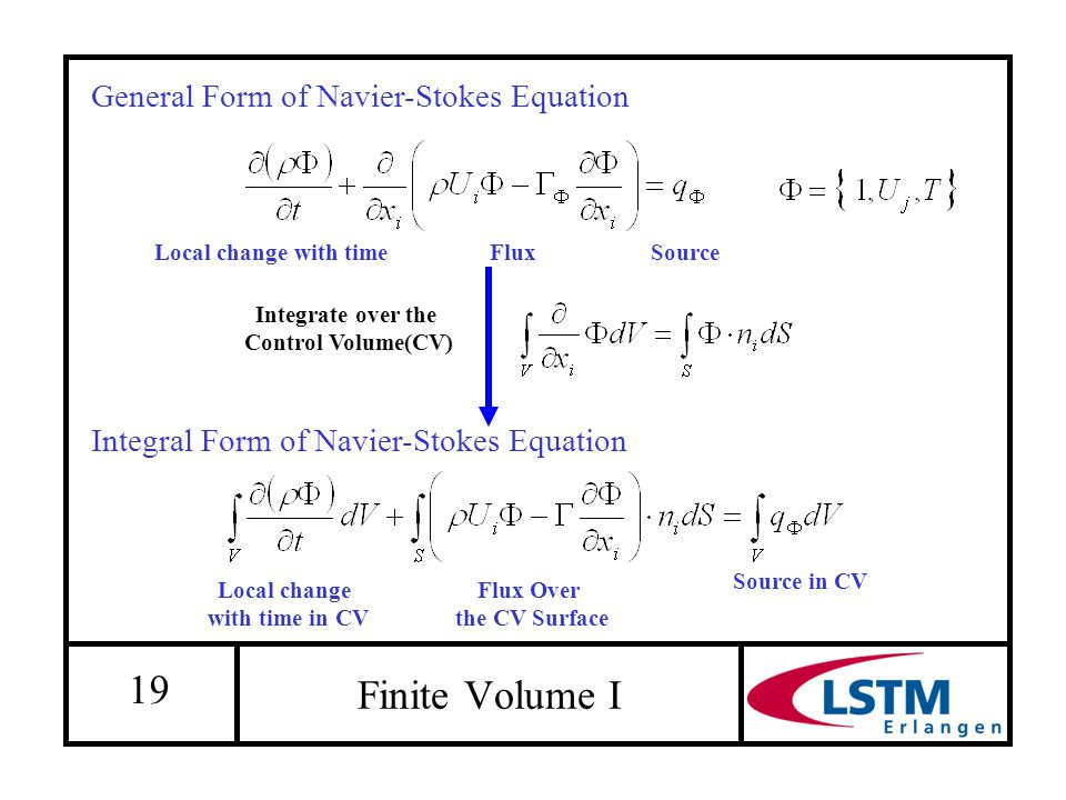 19 Finite Volume I General Form of Navier-Stokes Equation Integrate over the Control Volume(CV) Local change with timeFluxSource Integral Form of Navi