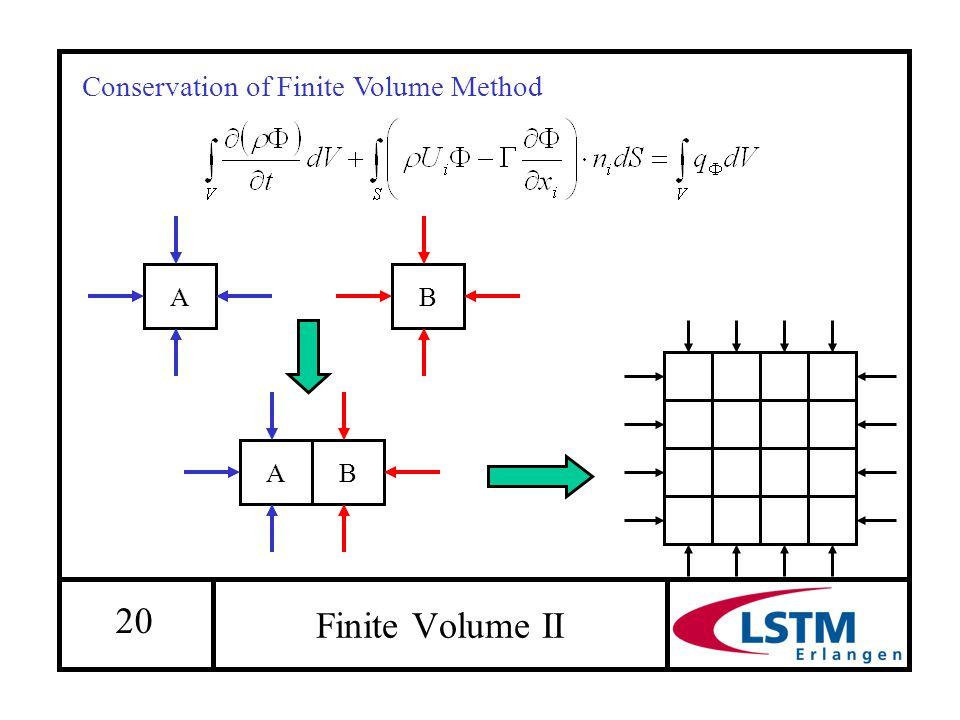 20 Finite Volume II Conservation of Finite Volume Method AB AB