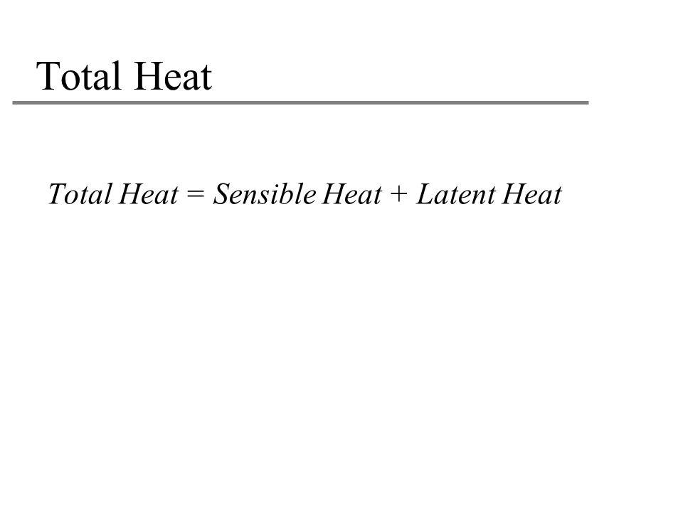 Total Heat Total Heat = Sensible Heat + Latent Heat